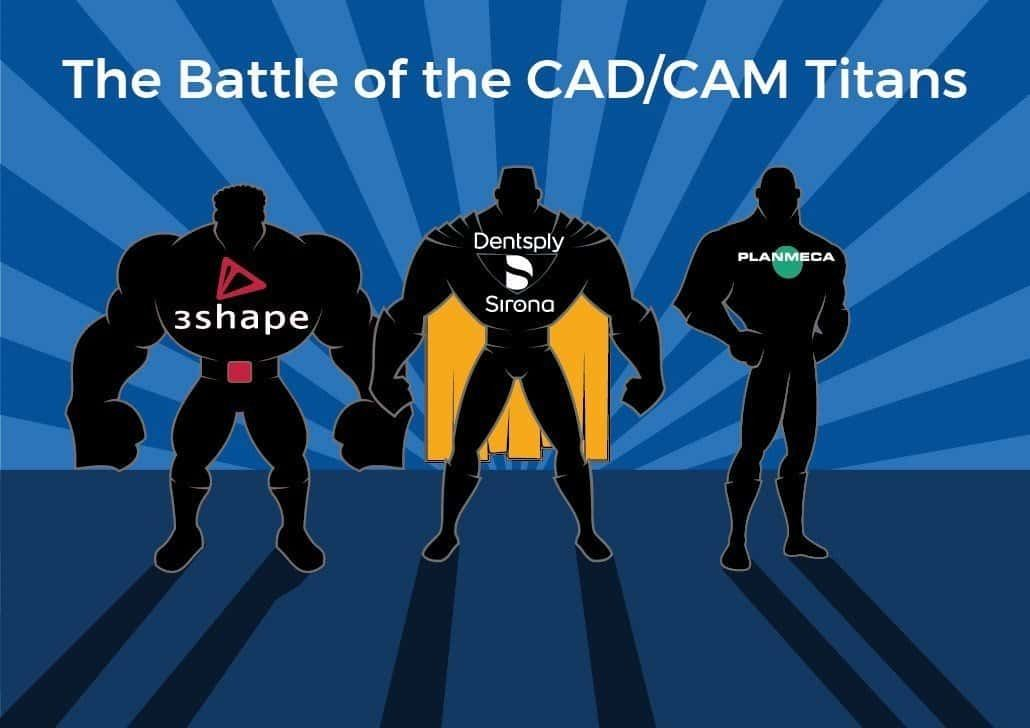 The Battle of the CAD/CAM Titans - Institute of Digital
