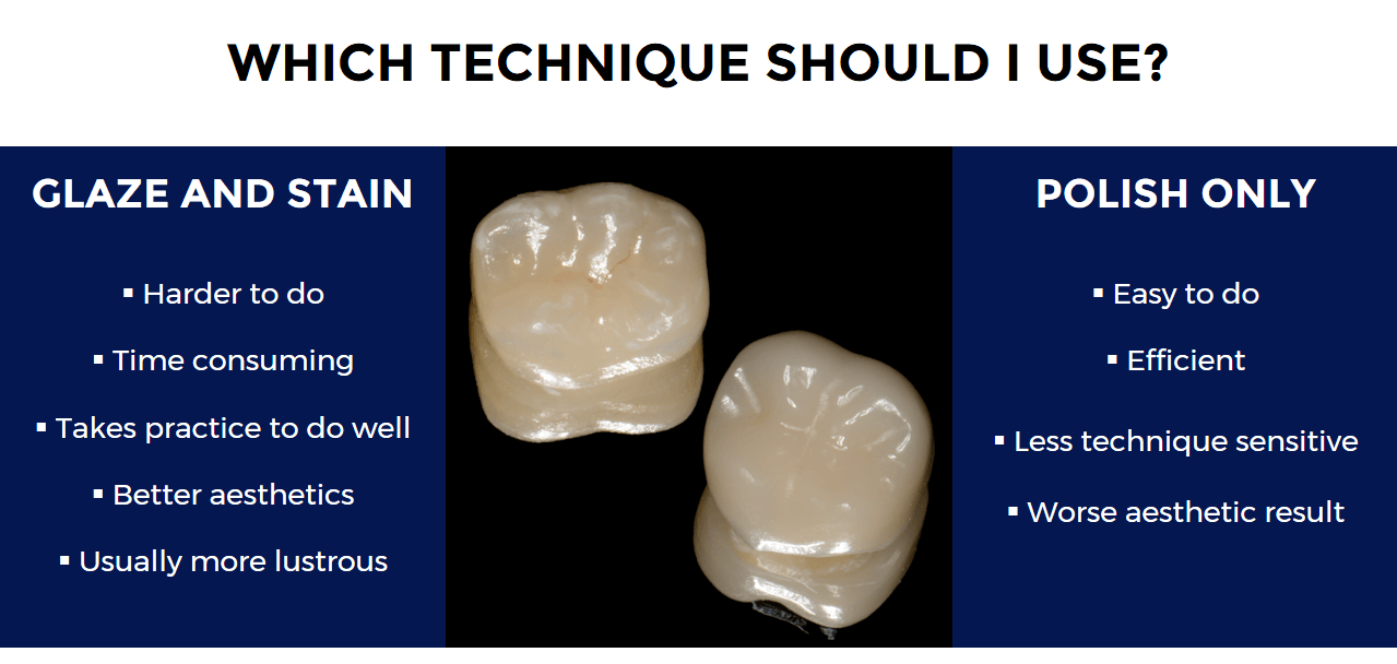 what is better staining or glazing before and after crowns institute of digital dentistry
