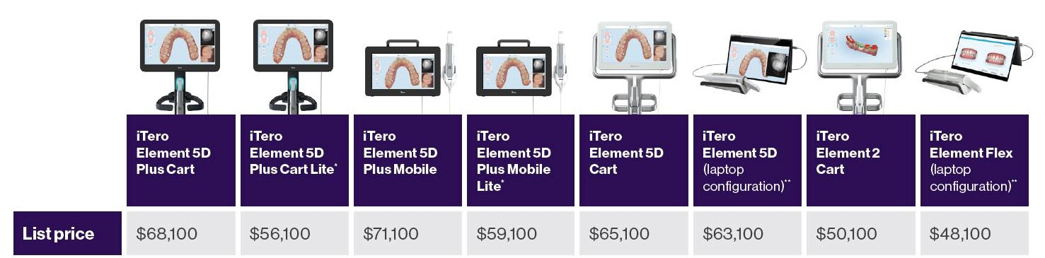 iTero intraoral scanner prices